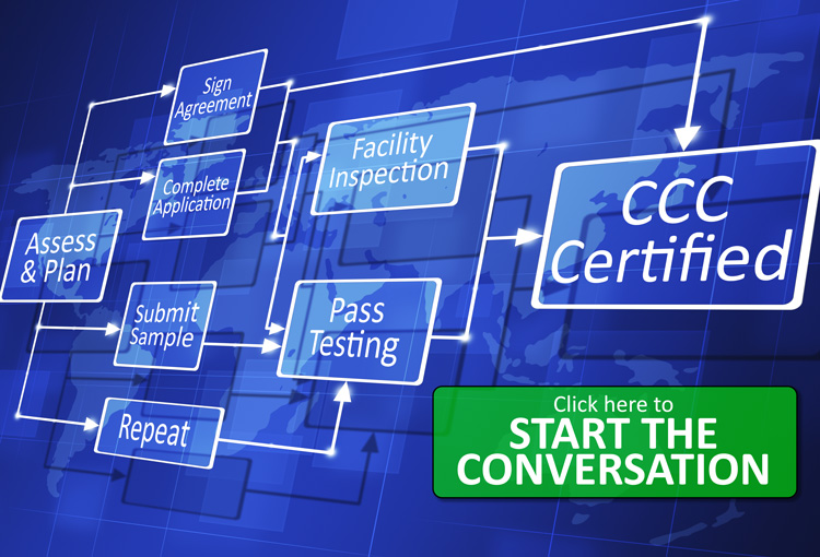 GMI Solutions – Sell your products in China with CCC certification
